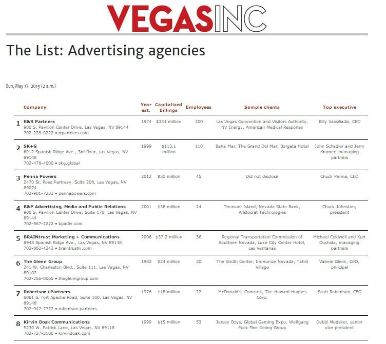 Vegas Inc. The List